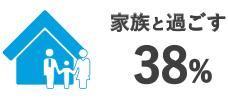 家族と過ごす 38%