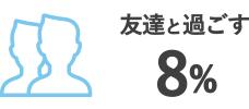 友達と過ごす 8%