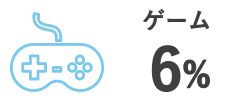 ゲーム 6%