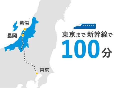 東京まで新幹線で100分